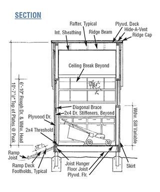 Cattle Shed Plans